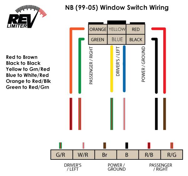 revlimiter.net - NB Retro Window Switch Install